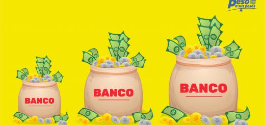 Liquidez de los bancos